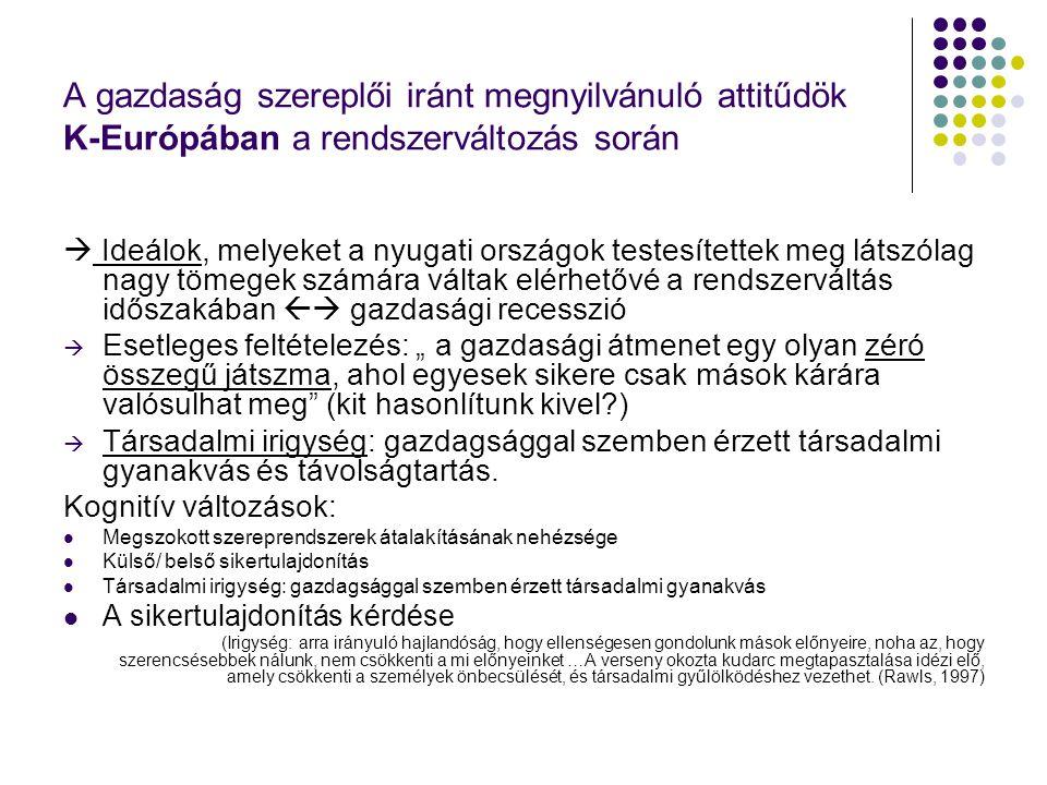 Hipotézisek I.