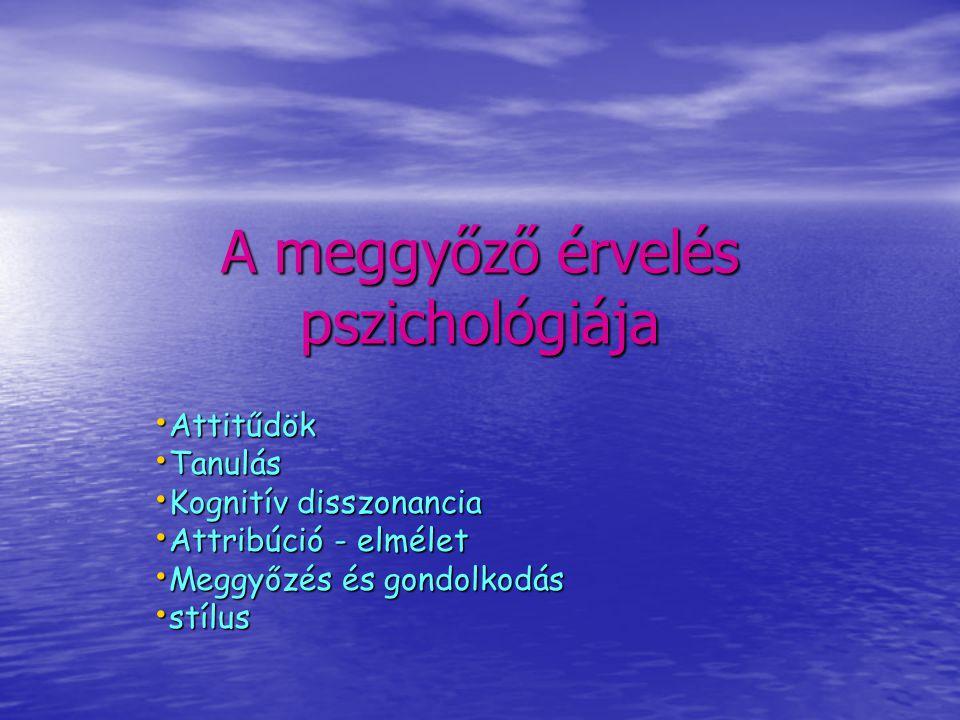 A meggyőző érvelés pszichológiája Attitűdök Attitűdök Tanulás Tanulás Kognitív disszonancia Kognitív disszonancia Attribúció - elmélet Attribúció - el