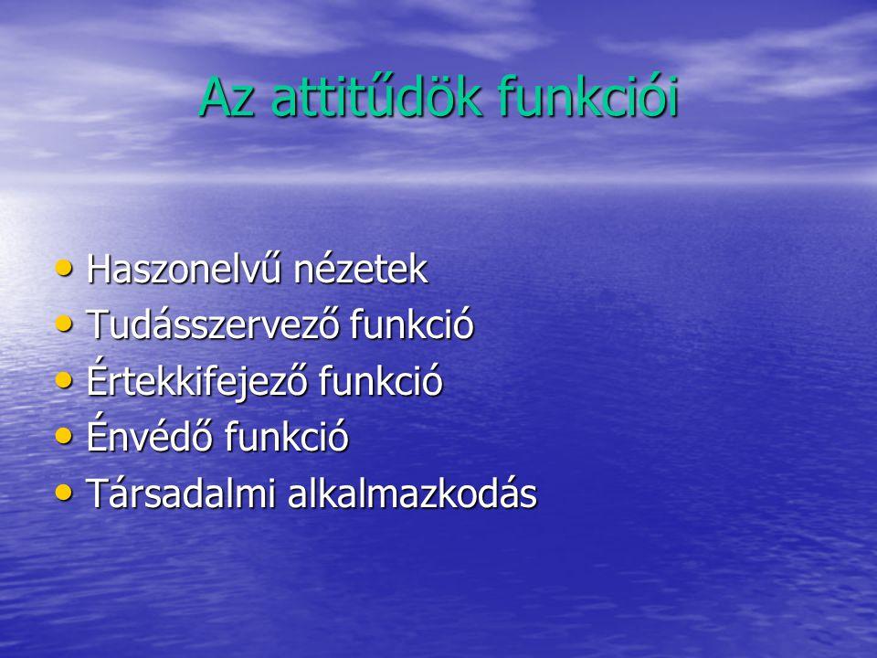 Az attitűdök funkciói Haszonelvű nézetek Haszonelvű nézetek Tudásszervező funkció Tudásszervező funkció Értekkifejező funkció Értekkifejező funkció Én