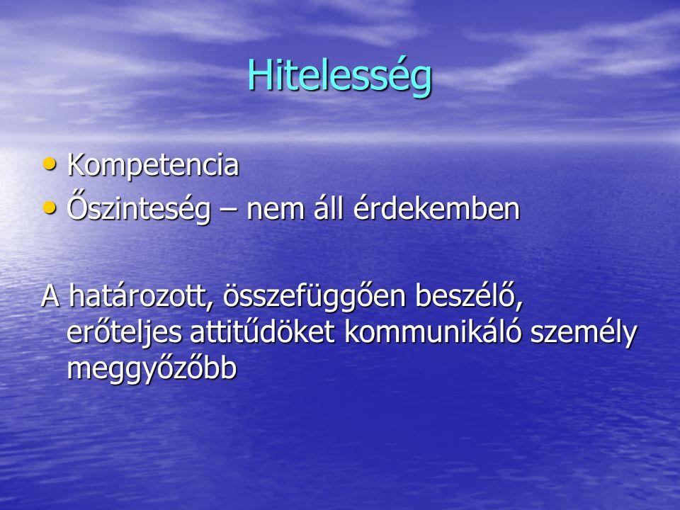 Hitelesség Kompetencia Kompetencia Őszinteség – nem áll érdekemben Őszinteség – nem áll érdekemben A határozott, összefüggően beszélő, erőteljes attit