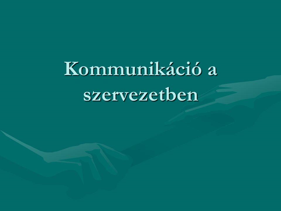 Figyelés: értelmezés, megértés Részvétel Követés Visszajelzés Érdeklődő testtartásAjtónyitogatókKörülírás Megfelelő testmozgásApró bátorításokÉrzelmek tükrözése Szemkontaktus Ritka kérdések Jelentések tükrözése Figyelmet el nem vonó környezetFigyelmes csend Összegző visszajelzések