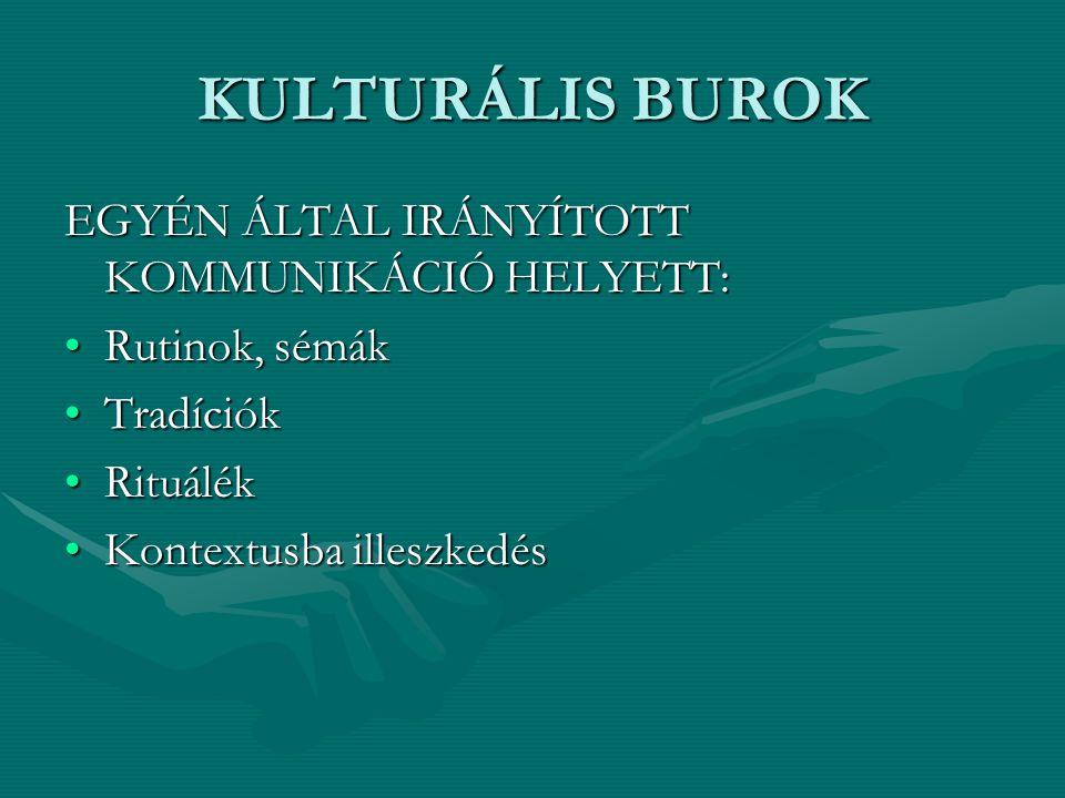 KULTURÁLIS BUROK EGYÉN ÁLTAL IRÁNYÍTOTT KOMMUNIKÁCIÓ HELYETT: Rutinok, sémákRutinok, sémák TradíciókTradíciók RituálékRituálék Kontextusba illeszkedés