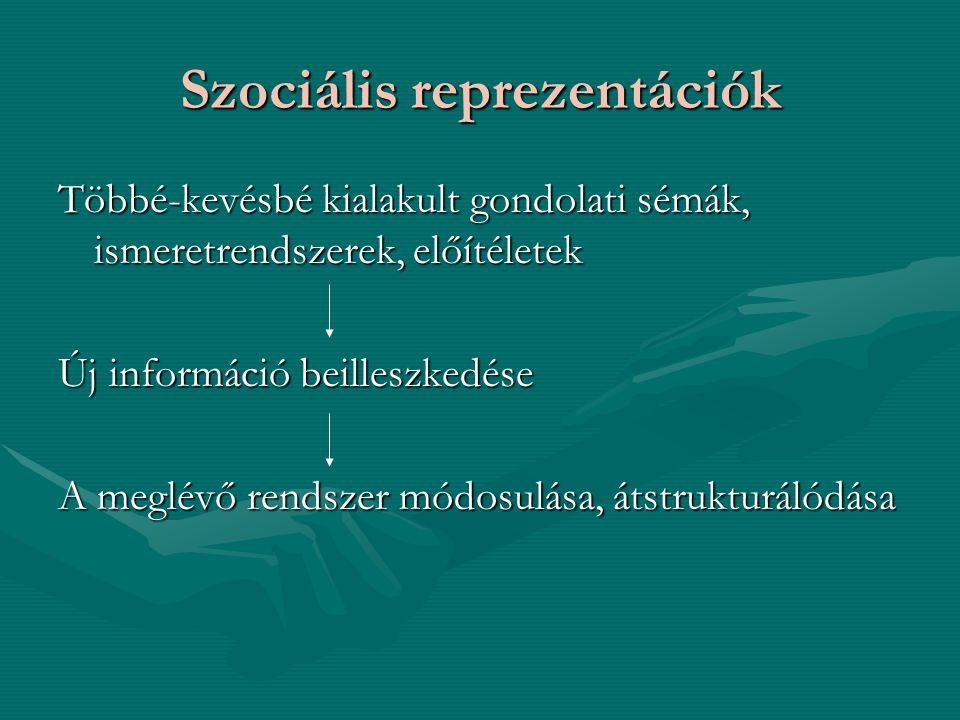 Szociális reprezentációk Többé-kevésbé kialakult gondolati sémák, ismeretrendszerek, előítéletek Új információ beilleszkedése A meglévő rendszer módos