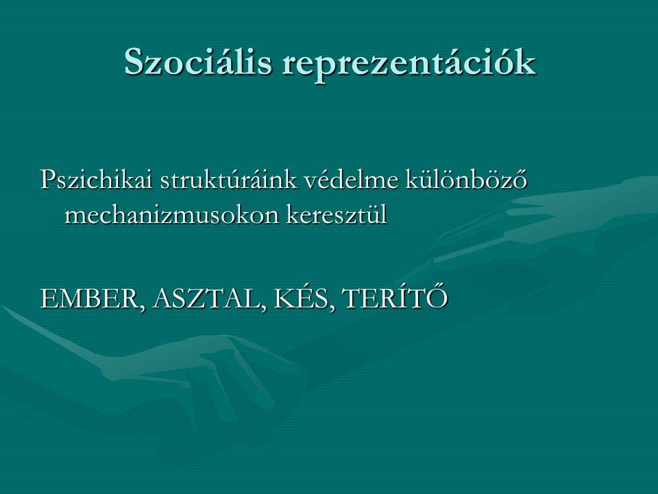 Szociális reprezentációk Pszichikai struktúráink védelme különböző mechanizmusokon keresztül EMBER, ASZTAL, KÉS, TERÍTŐ