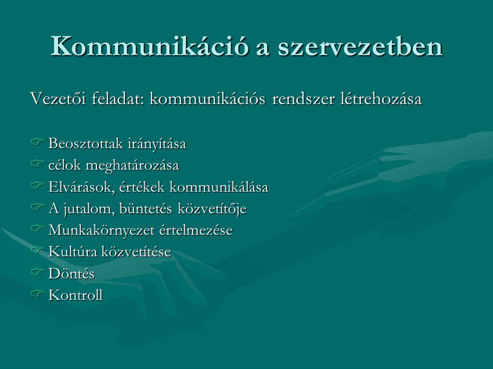 Kommunikáció megközelítései a szervezetben Információelméleti: információtovábbításInformációelméleti: információtovábbítás Személyiségpszichológiai: a viselkedés befolyásolása  észlelés, tanulás, motiváció, nyelvSzemélyiségpszichológiai: a viselkedés befolyásolása  észlelés, tanulás, motiváció, nyelv Csoportlélektani: Csoportnormák, -vélemény megváltoztatásaCsoportlélektani: Csoportnormák, -vélemény megváltoztatása Szervezetelméleti: a szervezet, mint információt áramoltató hálózatSzervezetelméleti: a szervezet, mint információt áramoltató hálózat
