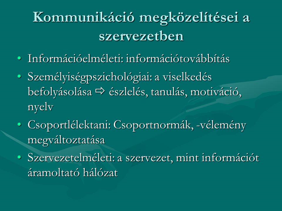 Kommunikáció megközelítései a szervezetben Információelméleti: információtovábbításInformációelméleti: információtovábbítás Személyiségpszichológiai: