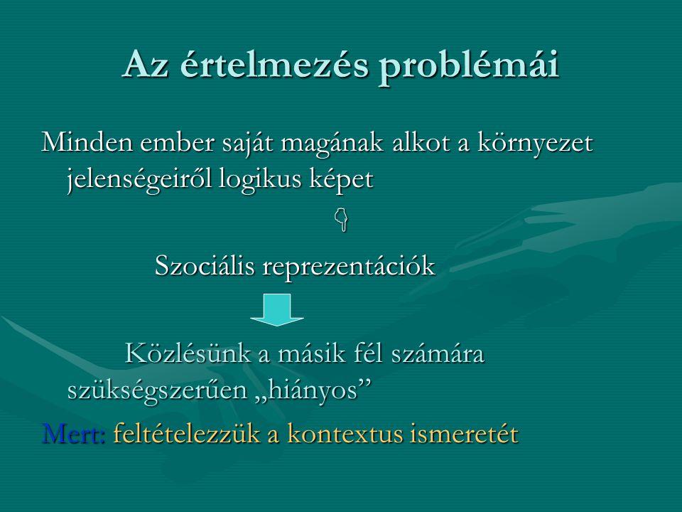 Az értelmezés problémái Minden ember saját magának alkot a környezet jelenségeiről logikus képet  Szociális reprezentációk Szociális reprezentációk K