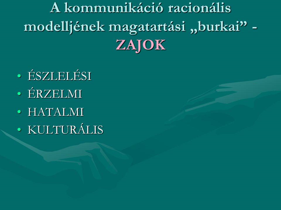 """A kommunikáció racionális modelljének magatartási """"burkai"""" - ZAJOK ÉSZLELÉSIÉSZLELÉSI ÉRZELMIÉRZELMI HATALMIHATALMI KULTURÁLISKULTURÁLIS"""