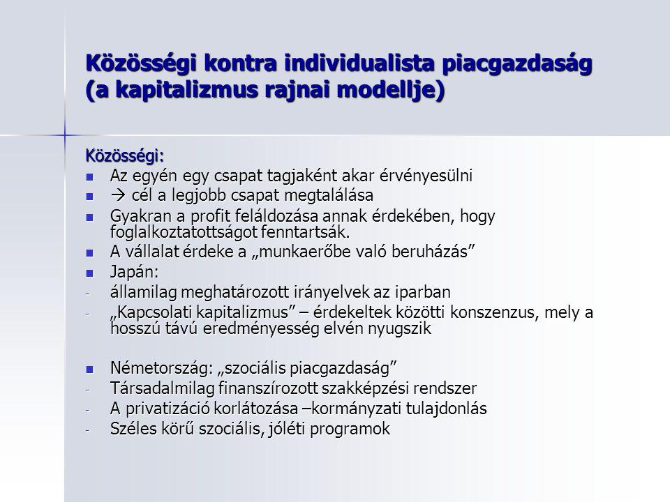 Közösségi kontra individualista piacgazdaság (a kapitalizmus rajnai modellje) Közösségi: Az egyén egy csapat tagjaként akar érvényesülni Az egyén egy