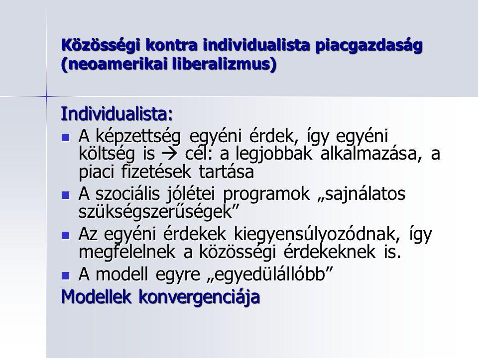 """Közösségi kontra individualista piacgazdaság (neoamerikai liberalizmus) Individualista: A képzettség egyéni érdek, így egyéni költség is  cél: a legjobbak alkalmazása, a piaci fizetések tartása A képzettség egyéni érdek, így egyéni költség is  cél: a legjobbak alkalmazása, a piaci fizetések tartása A szociális jólétei programok """"sajnálatos szükségszerűségek A szociális jólétei programok """"sajnálatos szükségszerűségek Az egyéni érdekek kiegyensúlyozódnak, így megfelelnek a közösségi érdekeknek is."""