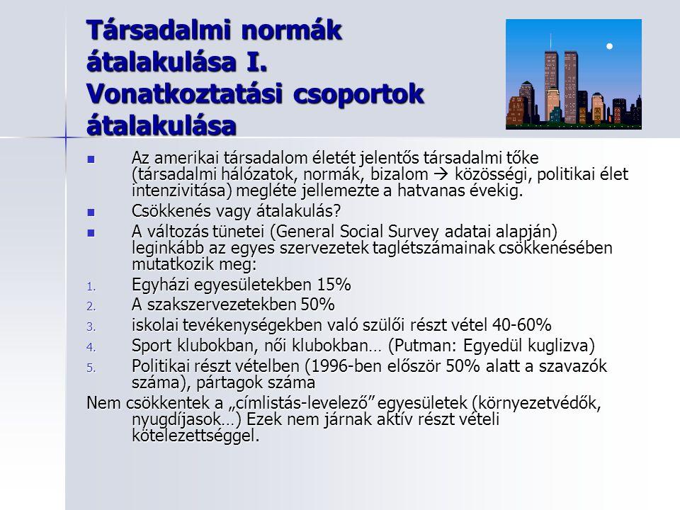 Társadalmi normák átalakulása II.