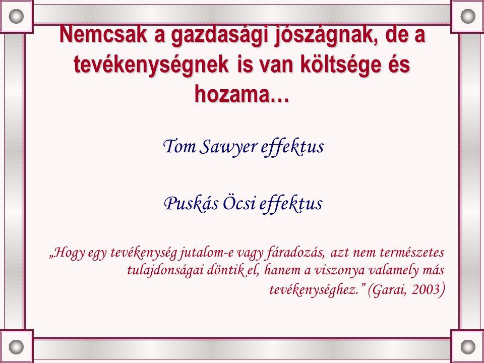 """Nemcsak a gazdasági jószágnak, de a tevékenységnek is van költsége és hozama… Tom Sawyer effektus Puskás Öcsi effektus """"Hogy egy tevékenység jutalom-e vagy fáradozás, azt nem természetes tulajdonságai döntik el, hanem a viszonya valamely más tevékenységhez. (Garai, 2003 )"""