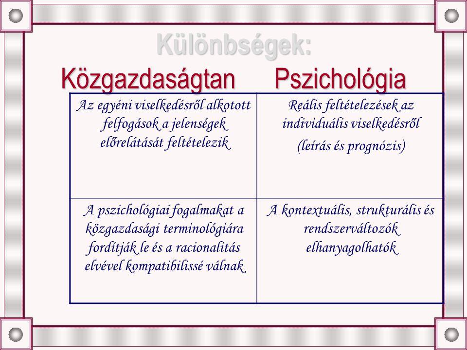 Különbségek: Közgazdaságtan Pszichológia Az egyéni viselkedésről alkotott felfogások a jelenségek előrelátását feltételezik Reális feltételezések az individuális viselkedésről (leírás és prognózis) A pszichológiai fogalmakat a közgazdasági terminológiára fordítják le és a racionalitás elvével kompatibilissé válnak A kontextuális, strukturális és rendszerváltozók elhanyagolhatók