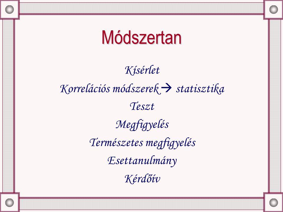 Módszertan Kísérlet Korrelációs módszerek  statisztika Teszt Megfigyelés Természetes megfigyelés Esettanulmány Kérdőív