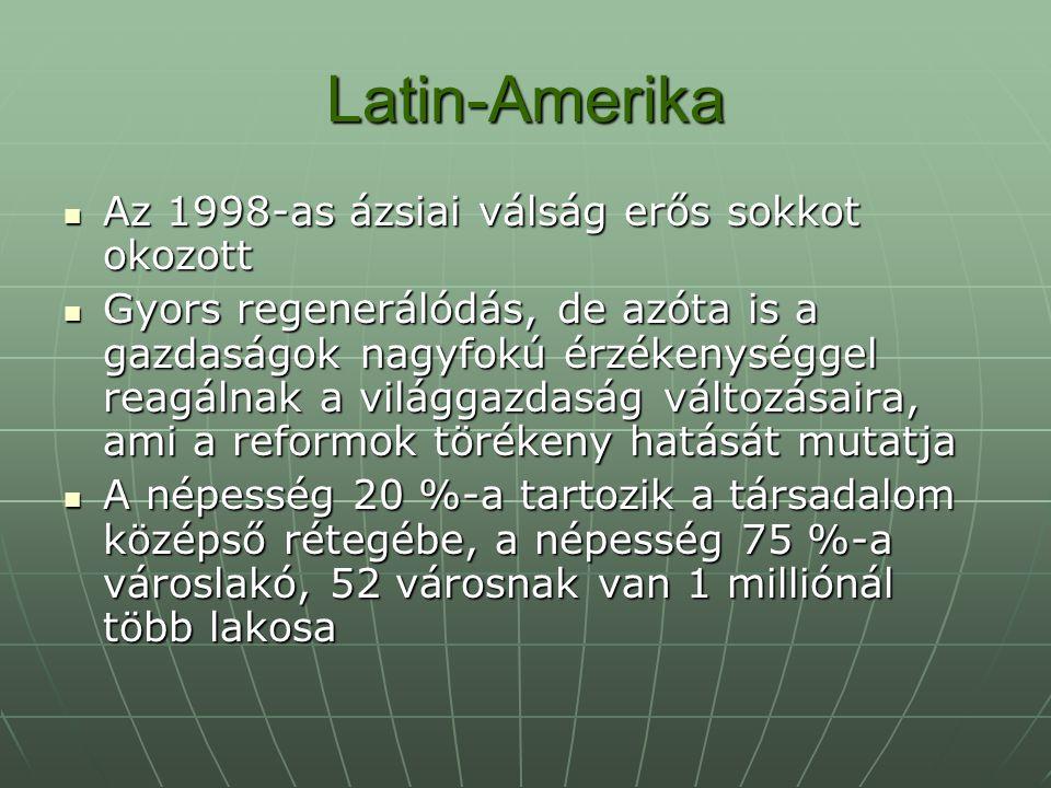 Latin-Amerika Az 1998-as ázsiai válság erős sokkot okozott Az 1998-as ázsiai válság erős sokkot okozott Gyors regenerálódás, de azóta is a gazdaságok