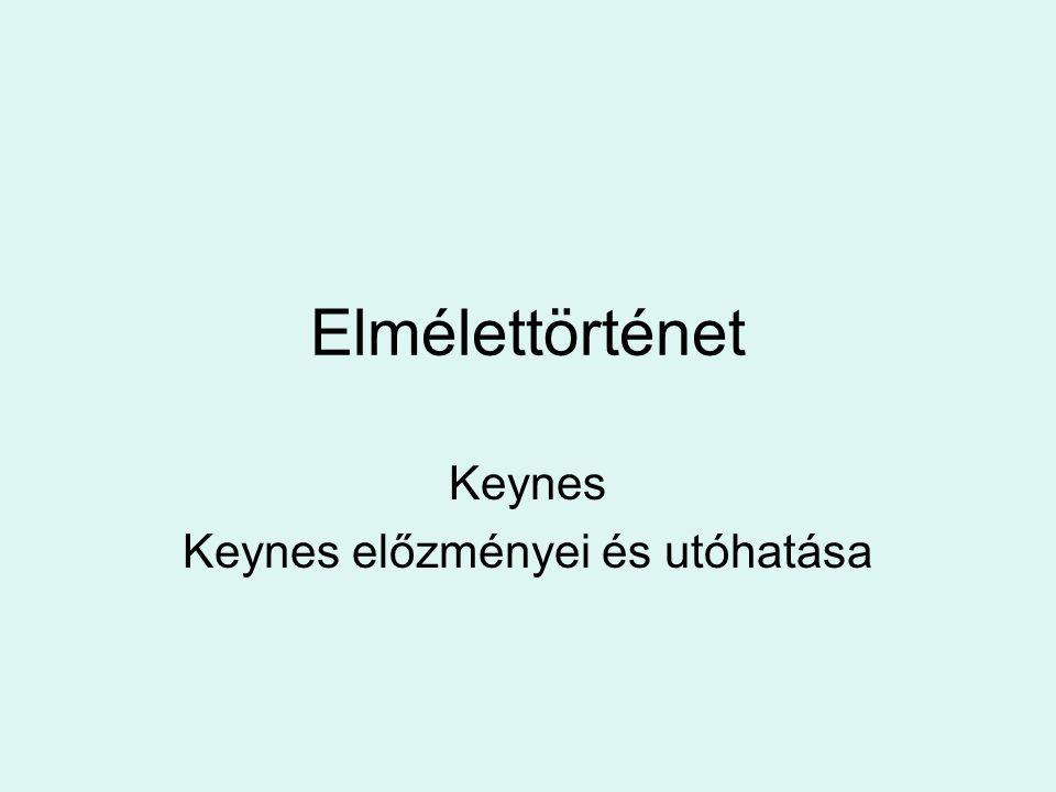 Elmélettörténet Keynes Keynes előzményei és utóhatása