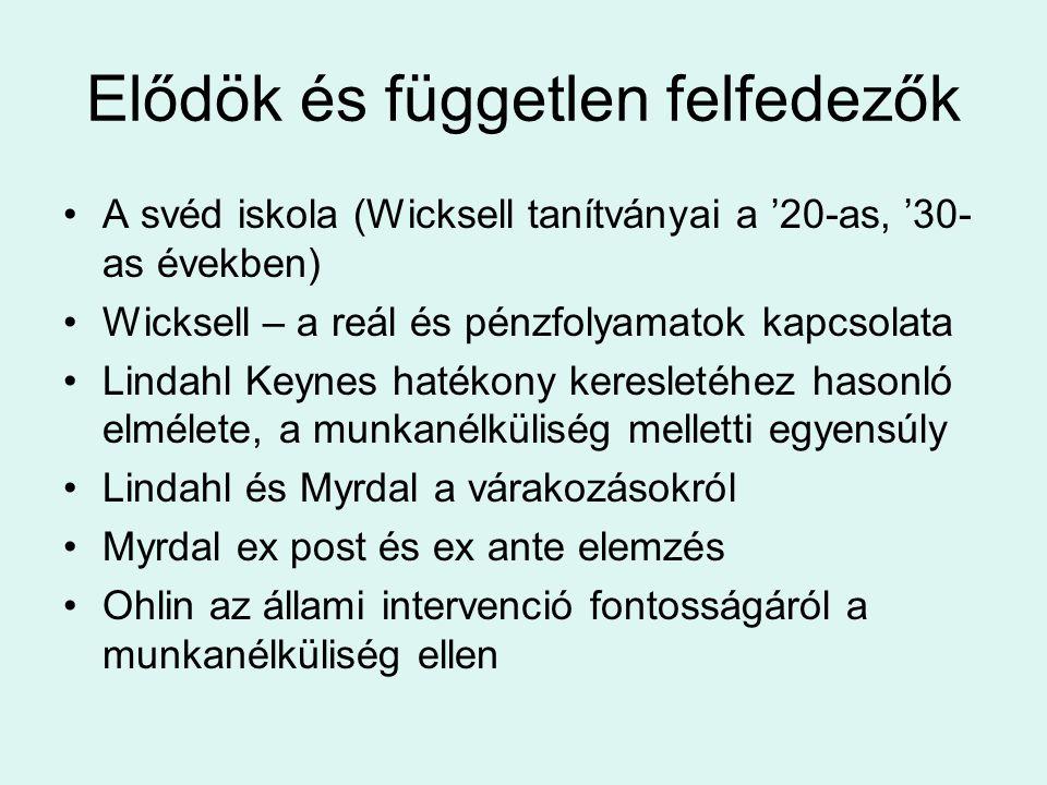 Elődök és független felfedezők A svéd iskola (Wicksell tanítványai a '20-as, '30- as években) Wicksell – a reál és pénzfolyamatok kapcsolata Lindahl K