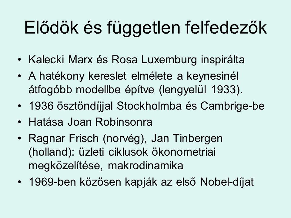 Elődök és független felfedezők Kalecki Marx és Rosa Luxemburg inspirálta A hatékony kereslet elmélete a keynesinél átfogóbb modellbe építve (lengyelül