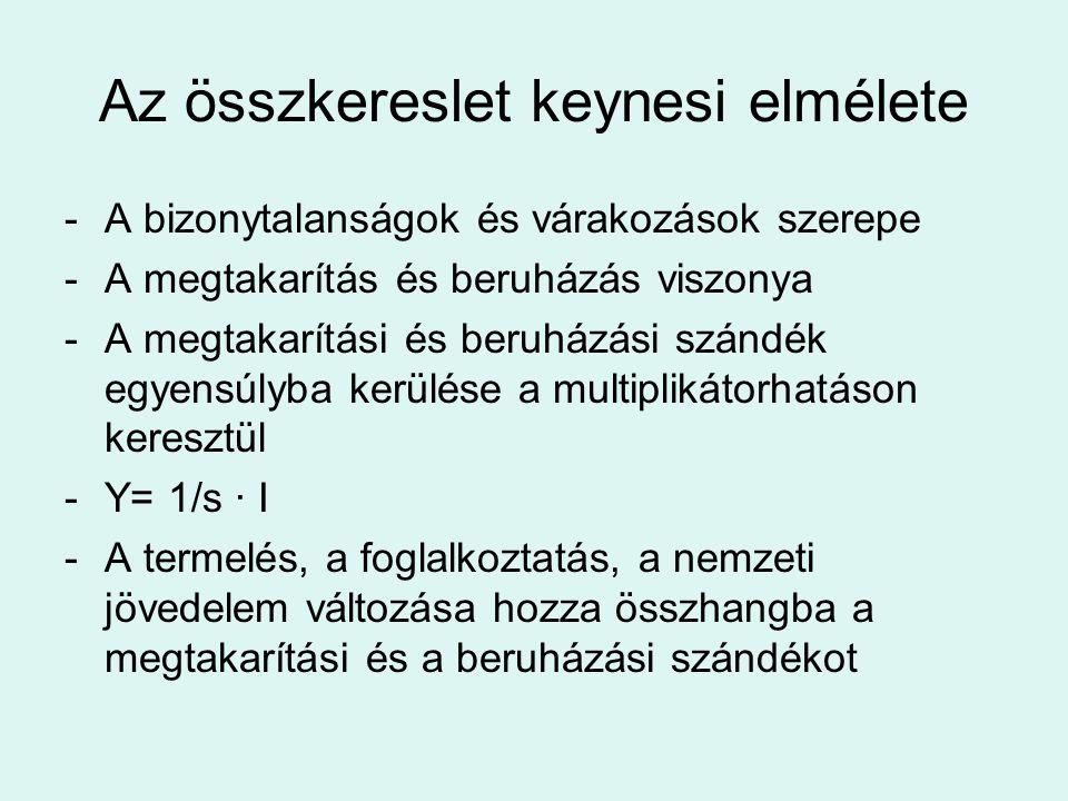 Az összkereslet keynesi elmélete -A bizonytalanságok és várakozások szerepe -A megtakarítás és beruházás viszonya -A megtakarítási és beruházási szánd