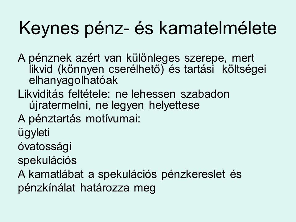 Keynes pénz- és kamatelmélete A pénznek azért van különleges szerepe, mert likvid (könnyen cserélhető) és tartási költségei elhanyagolhatóak Likviditá