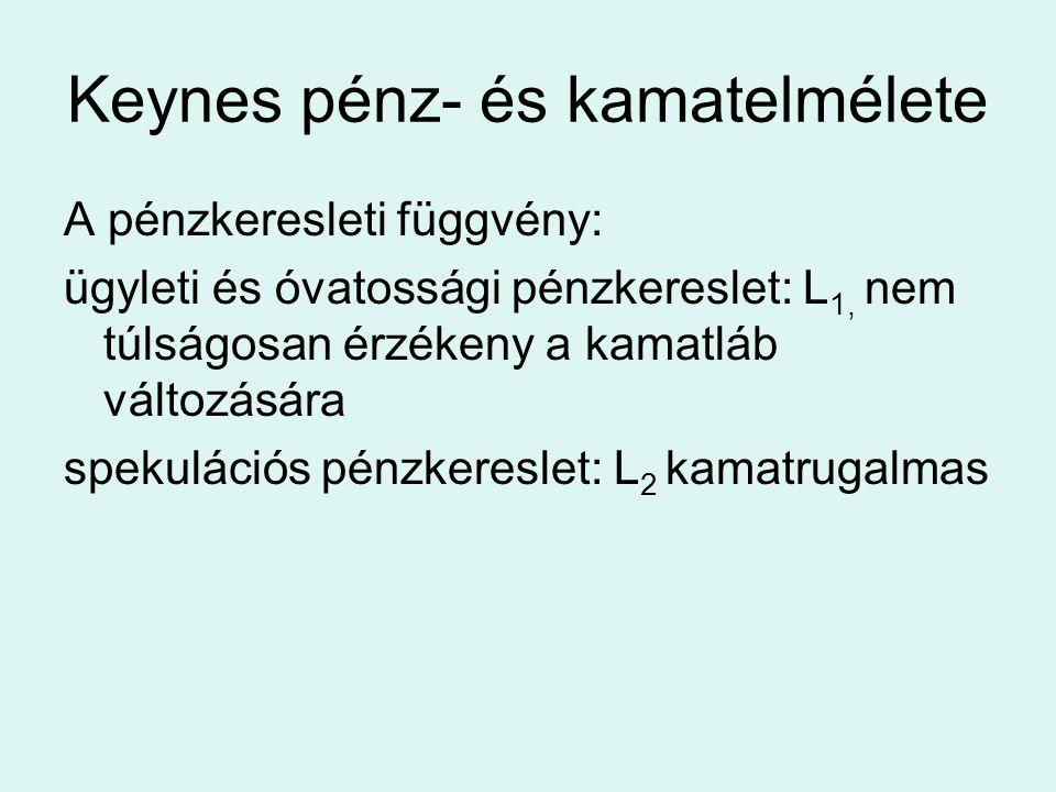 Keynes pénz- és kamatelmélete A pénzkeresleti függvény: ügyleti és óvatossági pénzkereslet: L 1, nem túlságosan érzékeny a kamatláb változására spekul
