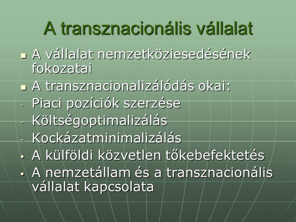 A transznacionális vállalat A vállalat nemzetköziesedésének fokozatai A vállalat nemzetköziesedésének fokozatai A transznacionalizálódás okai: A transznacionalizálódás okai: - Piaci pozíciók szerzése - Költségoptimalizálás - Kockázatminimalizálás  A külföldi közvetlen tőkebefektetés  A nemzetállam és a transznacionális vállalat kapcsolata