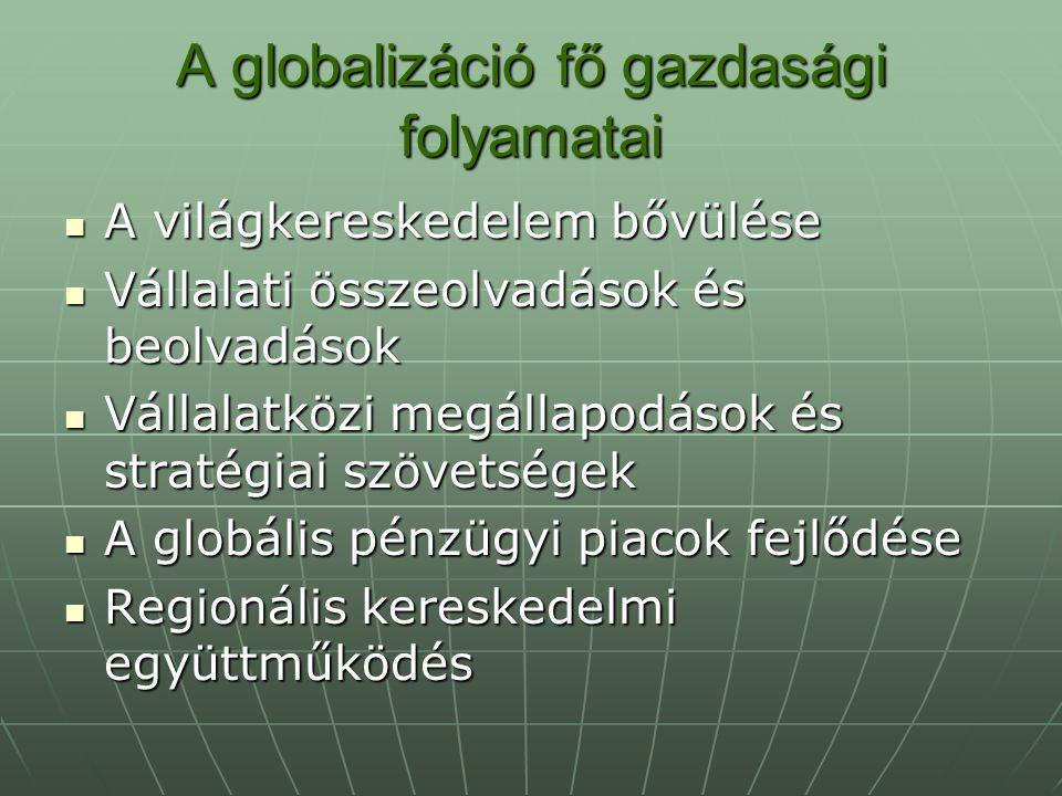 A globalizáció fő gazdasági folyamatai A világkereskedelem bővülése A világkereskedelem bővülése Vállalati összeolvadások és beolvadások Vállalati összeolvadások és beolvadások Vállalatközi megállapodások és stratégiai szövetségek Vállalatközi megállapodások és stratégiai szövetségek A globális pénzügyi piacok fejlődése A globális pénzügyi piacok fejlődése Regionális kereskedelmi együttműködés Regionális kereskedelmi együttműködés
