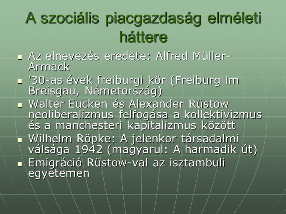A szociális piacgazdaság elméleti háttere Az elnevezés eredete: Alfred Müller- Armack Az elnevezés eredete: Alfred Müller- Armack '30-as évek freiburg