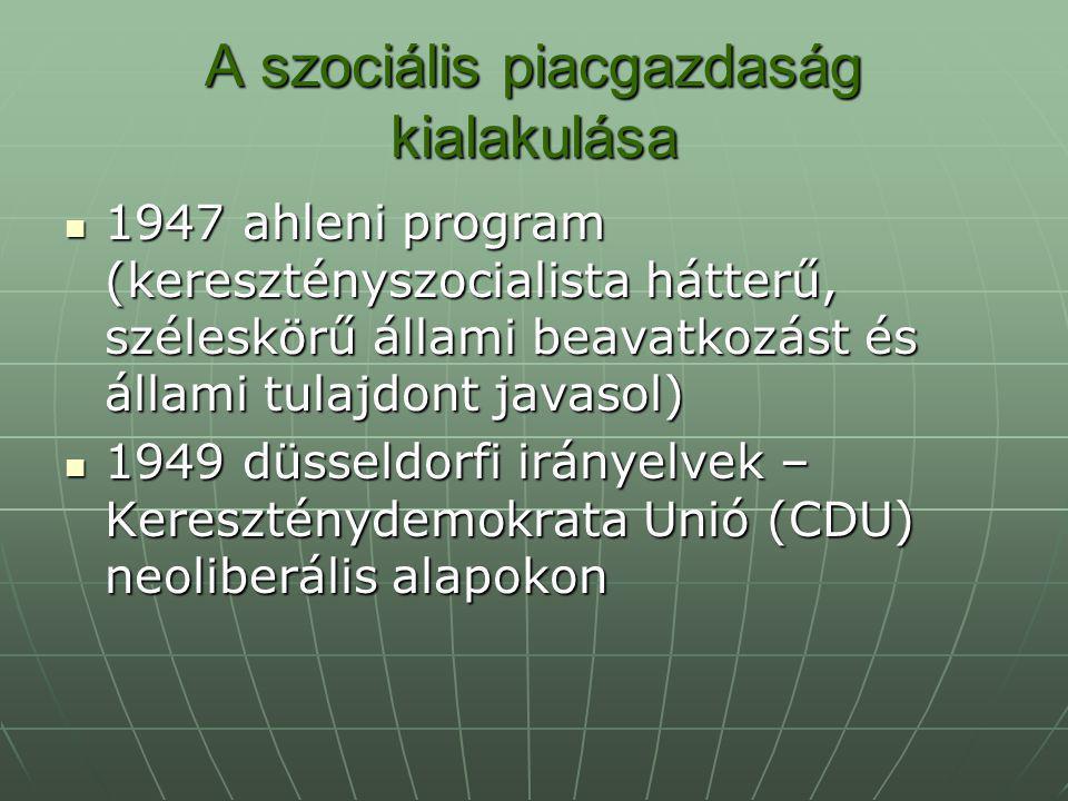 A szociális piacgazdaság kialakulása 1947 ahleni program (keresztényszocialista hátterű, széleskörű állami beavatkozást és állami tulajdont javasol) 1947 ahleni program (keresztényszocialista hátterű, széleskörű állami beavatkozást és állami tulajdont javasol) 1949 düsseldorfi irányelvek – Kereszténydemokrata Unió (CDU) neoliberális alapokon 1949 düsseldorfi irányelvek – Kereszténydemokrata Unió (CDU) neoliberális alapokon