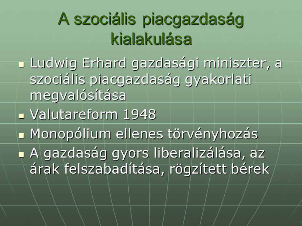 A szociális piacgazdaság kialakulása Ludwig Erhard gazdasági miniszter, a szociális piacgazdaság gyakorlati megvalósítása Ludwig Erhard gazdasági miniszter, a szociális piacgazdaság gyakorlati megvalósítása Valutareform 1948 Valutareform 1948 Monopólium ellenes törvényhozás Monopólium ellenes törvényhozás A gazdaság gyors liberalizálása, az árak felszabadítása, rögzített bérek A gazdaság gyors liberalizálása, az árak felszabadítása, rögzített bérek