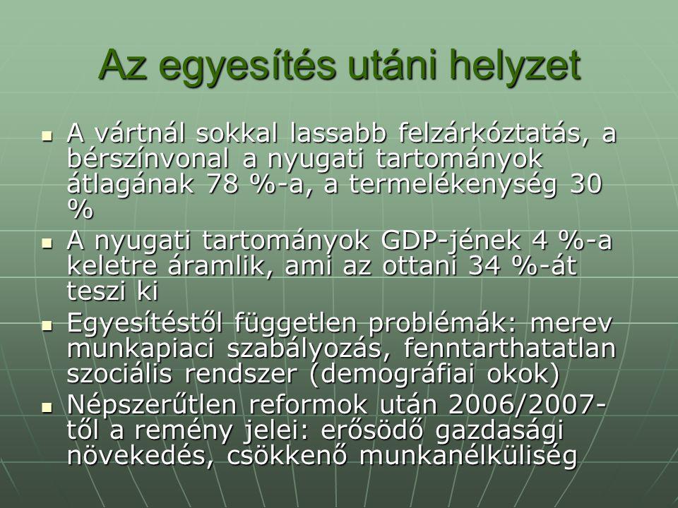 A szociális piacgazdaság mint az EU gazdasági-társadalmi modellje A 80-as évektől az Európai Közösség teret veszít a világgazdaságban A 80-as évektől az Európai Közösség teret veszít a világgazdaságban Megkérdőjeleződik az addigi európai fejlődési modell versenyképessége Megkérdőjeleződik az addigi európai fejlődési modell versenyképessége A Maastrichti Szerződésben (1992) megerősítik a versenyképesség és a társadalmi-gazdasági kohézió együttes céljának a fenntartását, a szociális piacgazdaság modelljét A Maastrichti Szerződésben (1992) megerősítik a versenyképesség és a társadalmi-gazdasági kohézió együttes céljának a fenntartását, a szociális piacgazdaság modelljét