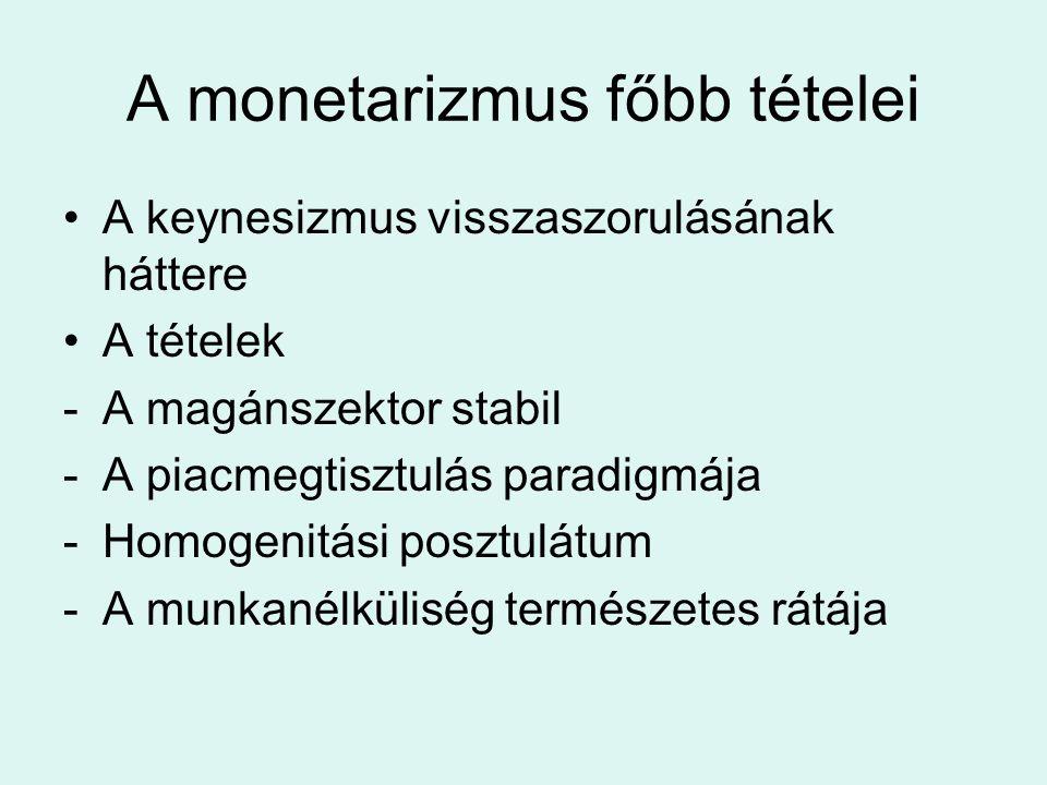 A monetarizmus főbb tételei A keynesizmus visszaszorulásának háttere A tételek -A magánszektor stabil -A piacmegtisztulás paradigmája -Homogenitási posztulátum -A munkanélküliség természetes rátája