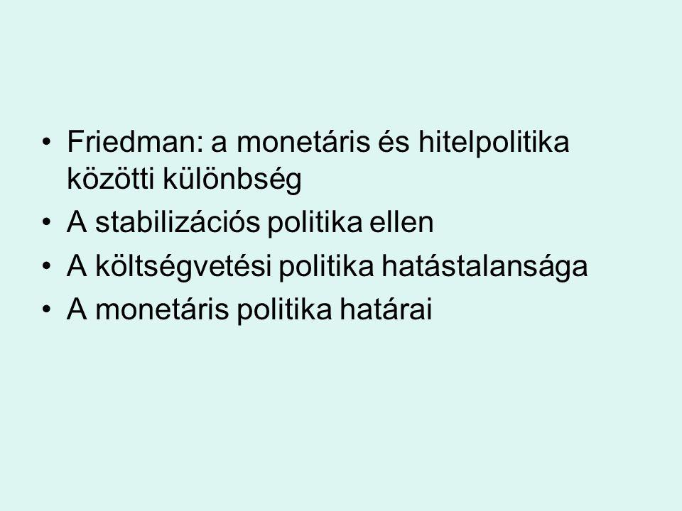 Friedman: a monetáris és hitelpolitika közötti különbség A stabilizációs politika ellen A költségvetési politika hatástalansága A monetáris politika határai