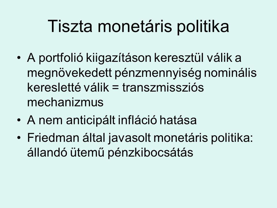 Tiszta monetáris politika A portfolió kiigazításon keresztül válik a megnövekedett pénzmennyiség nominális keresletté válik = transzmissziós mechanizmus A nem anticipált infláció hatása Friedman által javasolt monetáris politika: állandó ütemű pénzkibocsátás