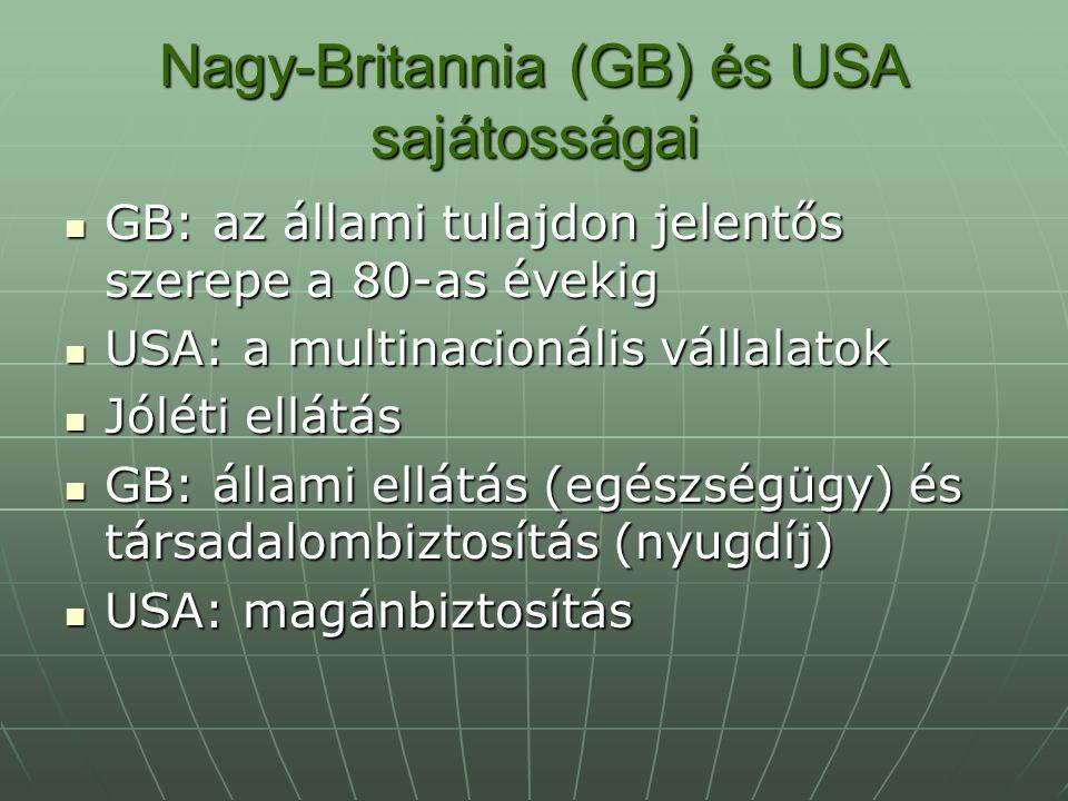 Nagy-Britannia (GB) és USA sajátosságai GB: az állami tulajdon jelentős szerepe a 80-as évekig GB: az állami tulajdon jelentős szerepe a 80-as évekig USA: a multinacionális vállalatok USA: a multinacionális vállalatok Jóléti ellátás Jóléti ellátás GB: állami ellátás (egészségügy) és társadalombiztosítás (nyugdíj) GB: állami ellátás (egészségügy) és társadalombiztosítás (nyugdíj) USA: magánbiztosítás USA: magánbiztosítás