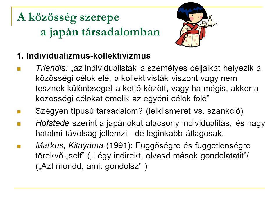 A közösség szerepe a japán társadalomban 2.A csoport kiemelt jelentősége - A j.