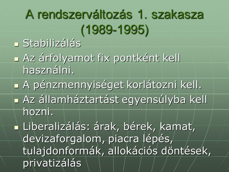 A rendszerváltozás 1. szakasza (1989-1995) Stabilizálás Stabilizálás Az árfolyamot fix pontként kell használni. Az árfolyamot fix pontként kell haszná