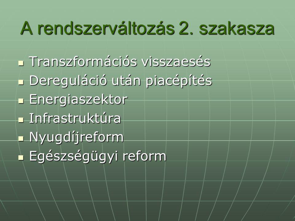 A rendszerváltozás 2. szakasza Transzformációs visszaesés Transzformációs visszaesés Dereguláció után piacépítés Dereguláció után piacépítés Energiasz