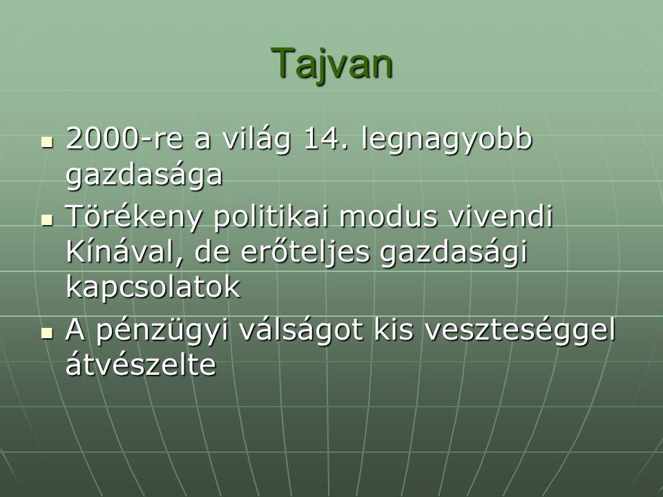 Tajvan 2000-re a világ 14.legnagyobb gazdasága 2000-re a világ 14.