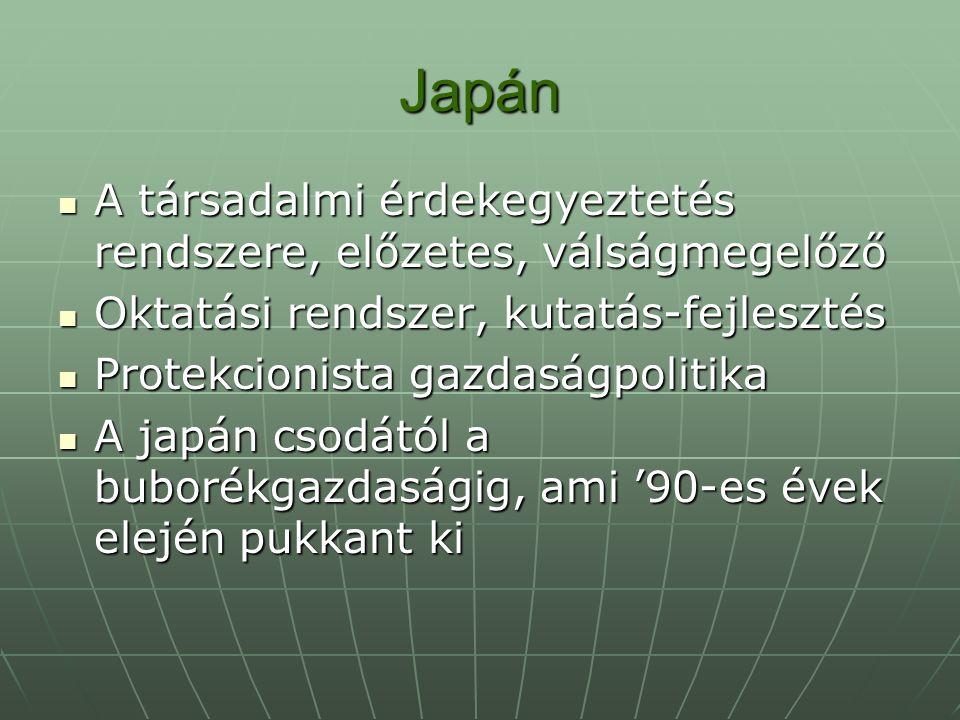 Japán A társadalmi érdekegyeztetés rendszere, előzetes, válságmegelőző A társadalmi érdekegyeztetés rendszere, előzetes, válságmegelőző Oktatási rends