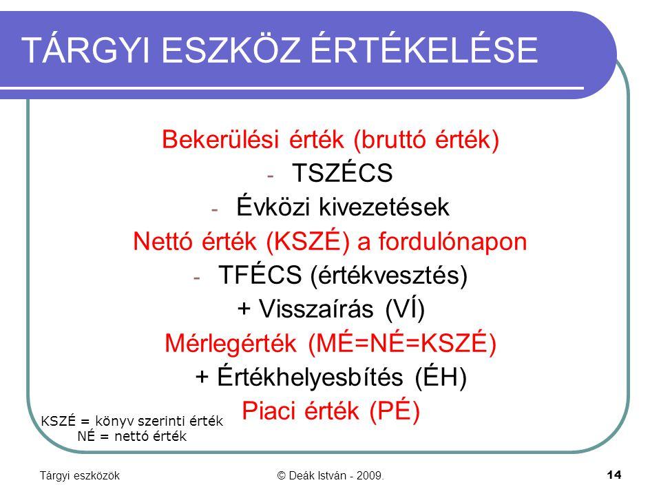 Tárgyi eszközök© Deák István - 2009.14 TÁRGYI ESZKÖZ ÉRTÉKELÉSE Bekerülési érték (bruttó érték) - TSZÉCS - Évközi kivezetések Nettó érték (KSZÉ) a fordulónapon - TFÉCS (értékvesztés) + Visszaírás (VÍ) Mérlegérték (MÉ=NÉ=KSZÉ) + Értékhelyesbítés (ÉH) Piaci érték (PÉ) KSZÉ = könyv szerinti érték NÉ = nettó érték