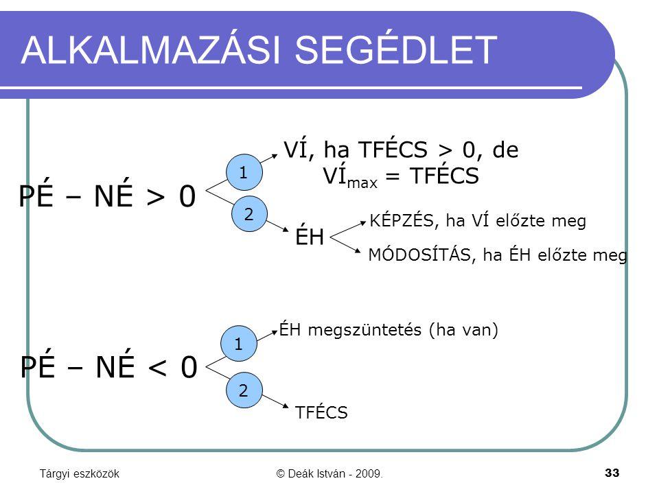 Tárgyi eszközök© Deák István - 2009.33 ALKALMAZÁSI SEGÉDLET PÉ – NÉ > 0 VÍ, ha TFÉCS > 0, de VÍ max = TFÉCS ÉH 1 PÉ – NÉ < 0 1 2 2 KÉPZÉS, ha VÍ előzte meg MÓDOSÍTÁS, ha ÉH előzte meg ÉH megszüntetés (ha van) TFÉCS