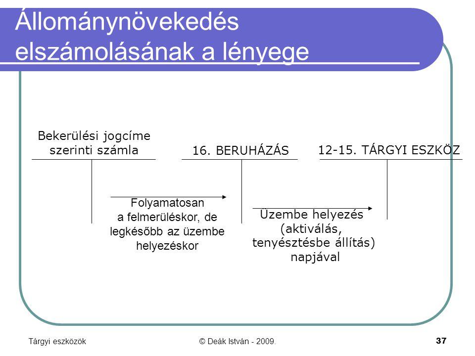 Tárgyi eszközök© Deák István - 2009.37 Állománynövekedés elszámolásának a lényege Bekerülési jogcíme szerinti számla 16. BERUHÁZÁS 12-15. TÁRGYI ESZKÖ