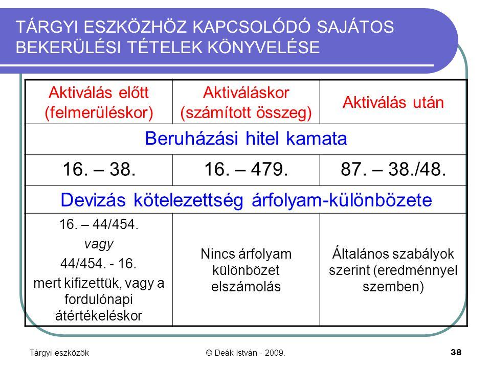 Tárgyi eszközök© Deák István - 2009.38 TÁRGYI ESZKÖZHÖZ KAPCSOLÓDÓ SAJÁTOS BEKERÜLÉSI TÉTELEK KÖNYVELÉSE Aktiválás előtt (felmerüléskor) Aktiváláskor (számított összeg) Aktiválás után Beruházási hitel kamata 16.