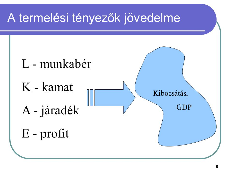 29 A gazdaságpolitika funkciói jogi és társ.-i keretek biztosítása a verseny fenntartása, a monopolista törekvések korlátozása (szabad verseny  tökéletes verseny) a jövedelmek újraelosztása (redisztribúció) az erőforrások átcsoportosítása (allokáció) - olyan termékek előállítása, amelyekkel a magánszféra nem foglalkozik a gazdasági stabilitás biztosítása (a makrogazdasági egyensúly megteremtése) (a bűvös négyszög: (a) egyenletes gazdasági növekedés; (b) teljes foglalkoztatás; (c) árstabilitás; (d) belső és külső egyensúly)