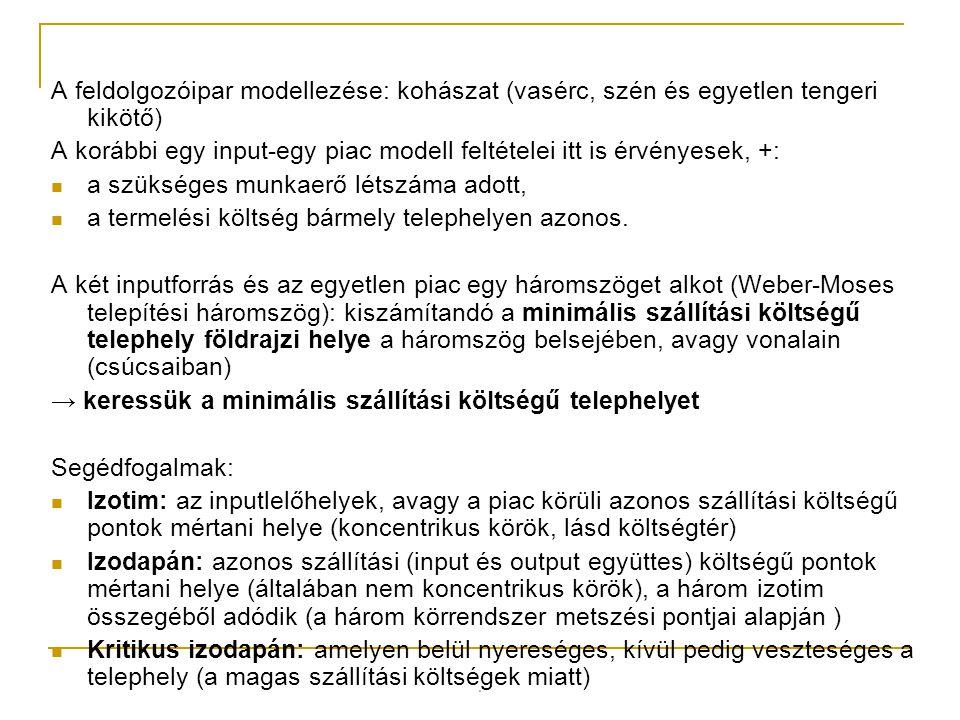 A feldolgozóipar modellezése: kohászat (vasérc, szén és egyetlen tengeri kikötő) A korábbi egy input-egy piac modell feltételei itt is érvényesek, +: