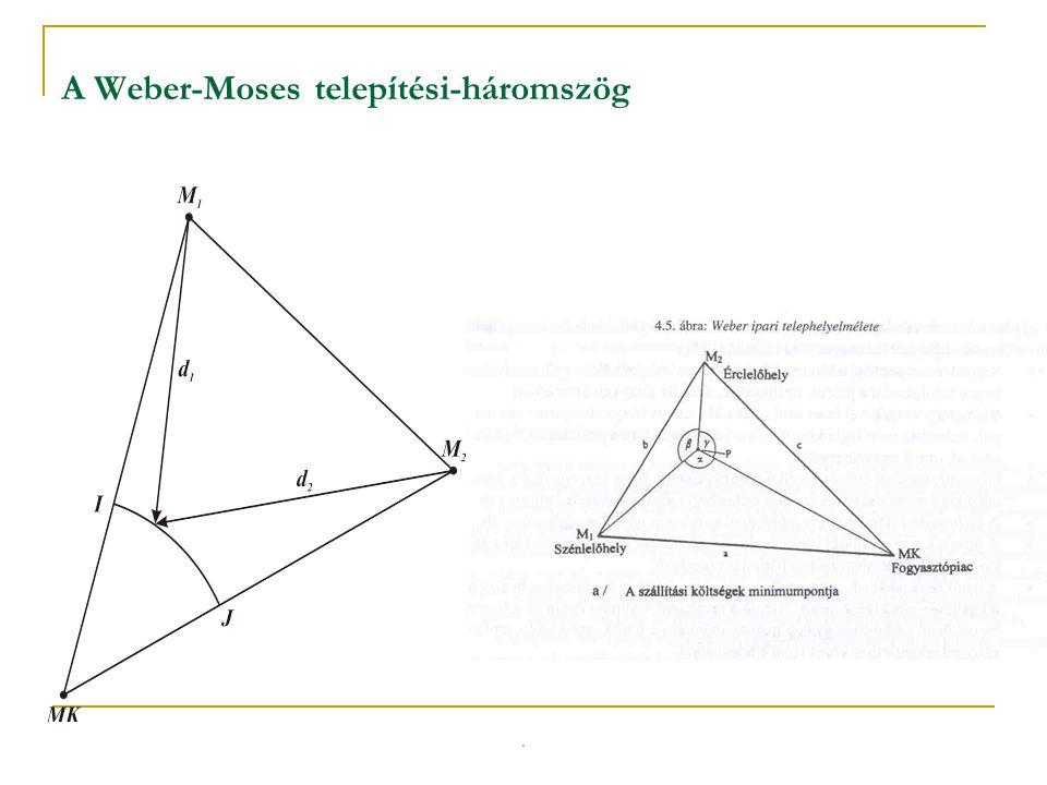 A Weber-Moses telepítési-háromszög.