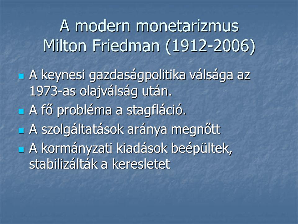 A modern monetarizmus A modern monetarizmus A monetarizmus főbb állításai: A monetarizmus főbb állításai: A magánszektor stabil A magánszektor stabil A piac megtisztulása rugalmas árak és bérek mellett A piac megtisztulása rugalmas árak és bérek mellett A pénz semleges, nem hat a reálgazdaságra A pénz semleges, nem hat a reálgazdaságra A munkanélküliség természetes rátája A munkanélküliség természetes rátája A keynesi stabilizációs politika elvetése A keynesi stabilizációs politika elvetése