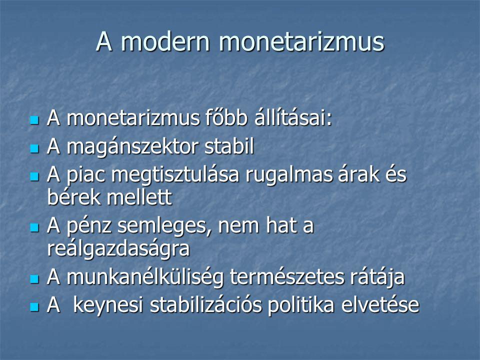 A modern monetarizmus A költségvetési politika – a kiszorítási hatás: A költségvetési politika – a kiszorítási hatás: Ha az állam is versenyez a háztartások megtakarításáért, akkor ez felnyomja a kamatlábat, ami visszaveti a beruházásokat Ha az állam is versenyez a háztartások megtakarításáért, akkor ez felnyomja a kamatlábat, ami visszaveti a beruházásokat A neokeynesista ellenvetés szerint az állam tétlenül heverő megtakarításokat von be, tehát nem a magánberuházások elől vonja el azokat.