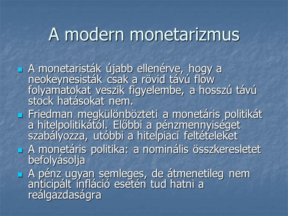 A modern monetarizmus Nem anticipált infláció: a gazdasági szereplők nem számítanak rá Nem anticipált infláció: a gazdasági szereplők nem számítanak rá Anticipált inflációnál az adaptív várakozások miatt a gazdasági szereplők a várt inflációhoz igazítják döntéseiket.